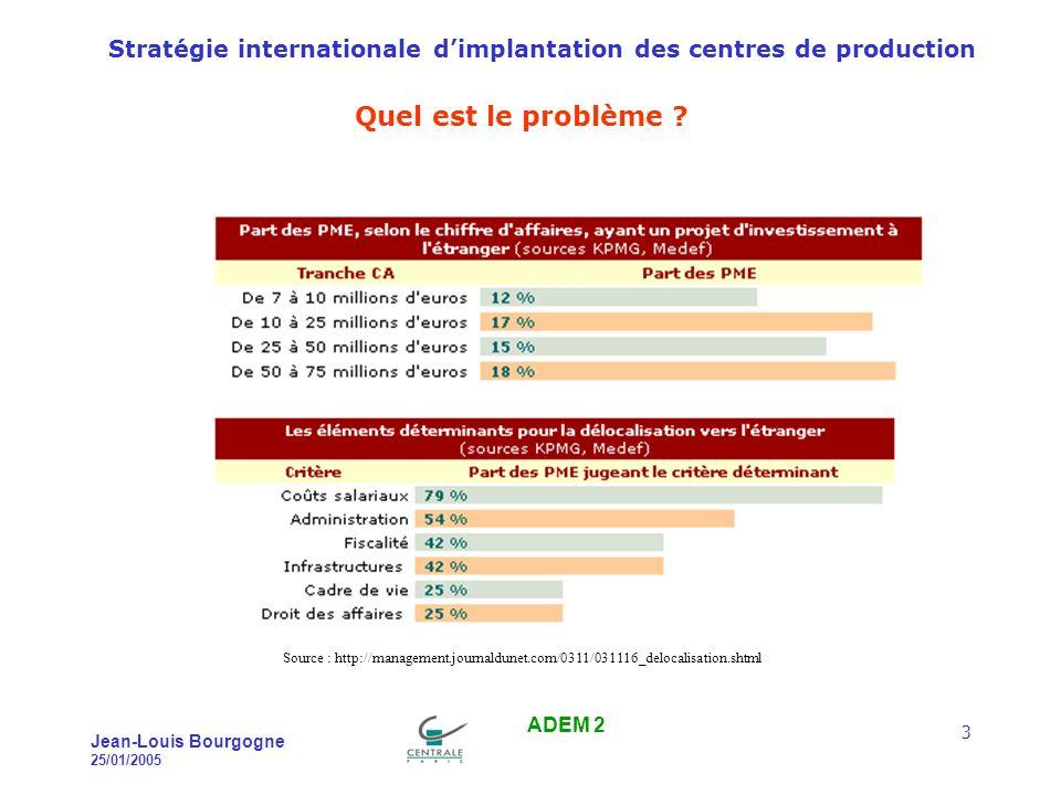 Stratégie internationale dimplantation des centres de production Jean-Louis Bourgogne 25/01/2005 ADEM 2 4 La problématique des coûts de production ….