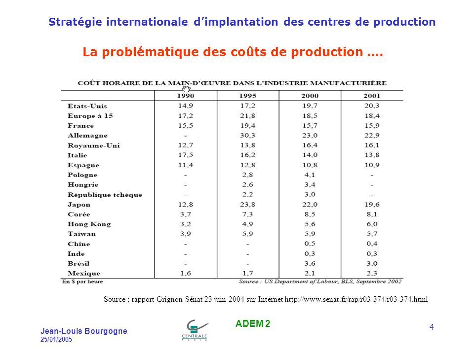 Stratégie internationale dimplantation des centres de production Jean-Louis Bourgogne 25/01/2005 ADEM 2 5 ….