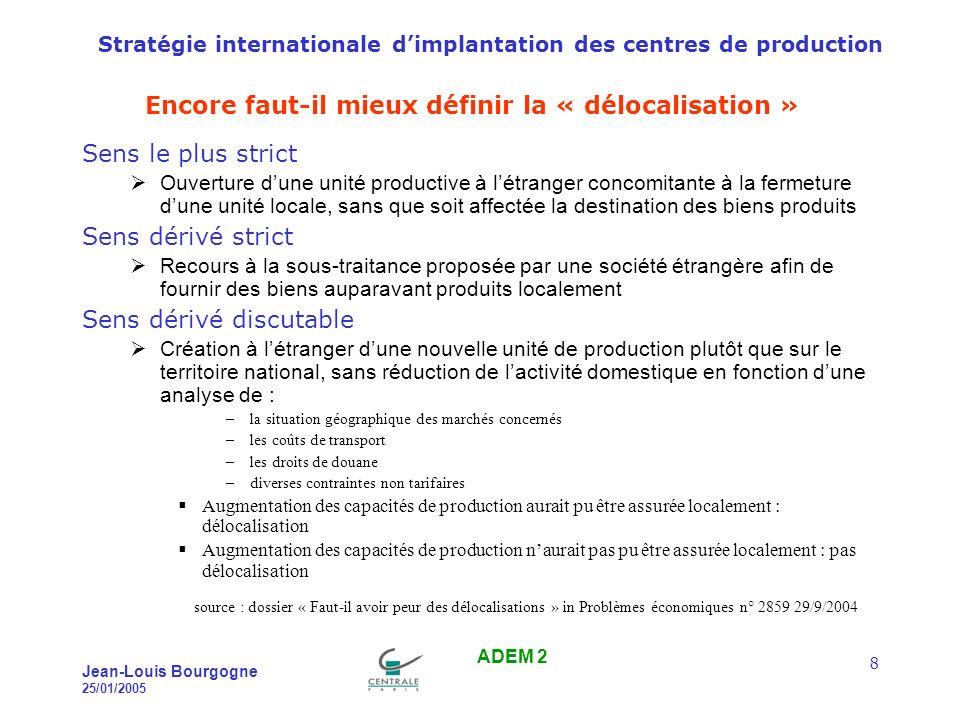 Stratégie internationale dimplantation des centres de production Jean-Louis Bourgogne 25/01/2005 ADEM 2 9 Et ne pas faire de confusion … « Toute fermeture dusine nest pas la contrepartie dune délocalisation » « Lorsque la concurrence se joue sur le terrain planétaire, le fait que le « gagnant » soit localisé ailleurs que le « perdant » est alors interprété, à tort, comme une délocalisation » source : dossier « Faut-il avoir peur des délocalisations » in Problèmes économiques n° 2859 29/9/2004