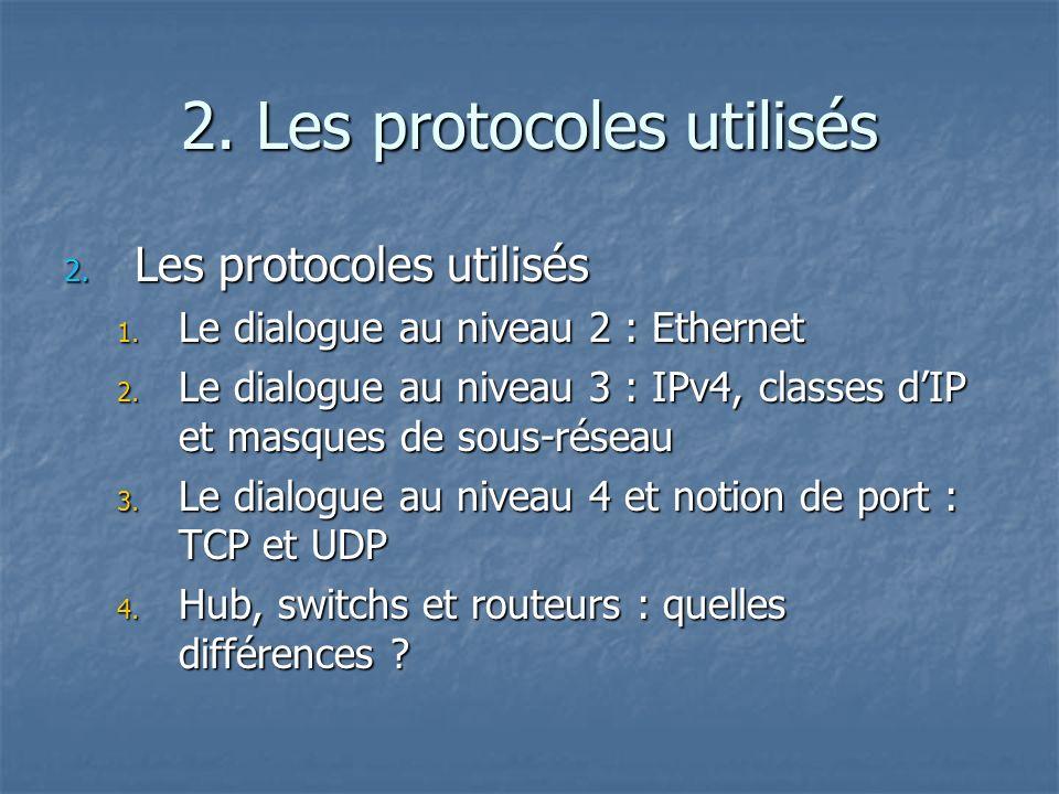 2.Les protocoles utilisés 1. Le dialogue au niveau 2 : Ethernet 2.
