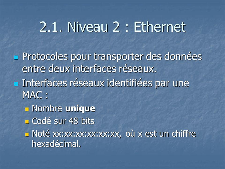 2.1.Niveau 2 : Ethernet Protocoles pour transporter des données entre deux interfaces réseaux.