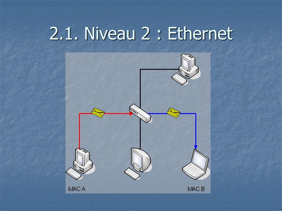 2.1. Niveau 2 : Ethernet
