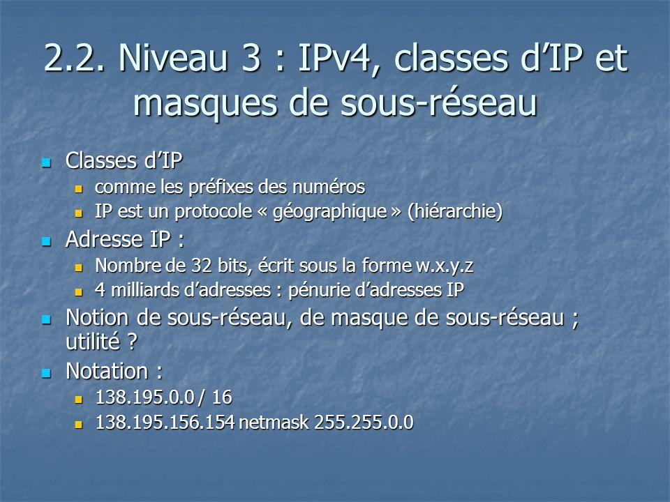 2.2. Niveau 3 : IPv4, classes dIP et masques de sous-réseau Classes dIP Classes dIP comme les préfixes des numéros comme les préfixes des numéros IP e