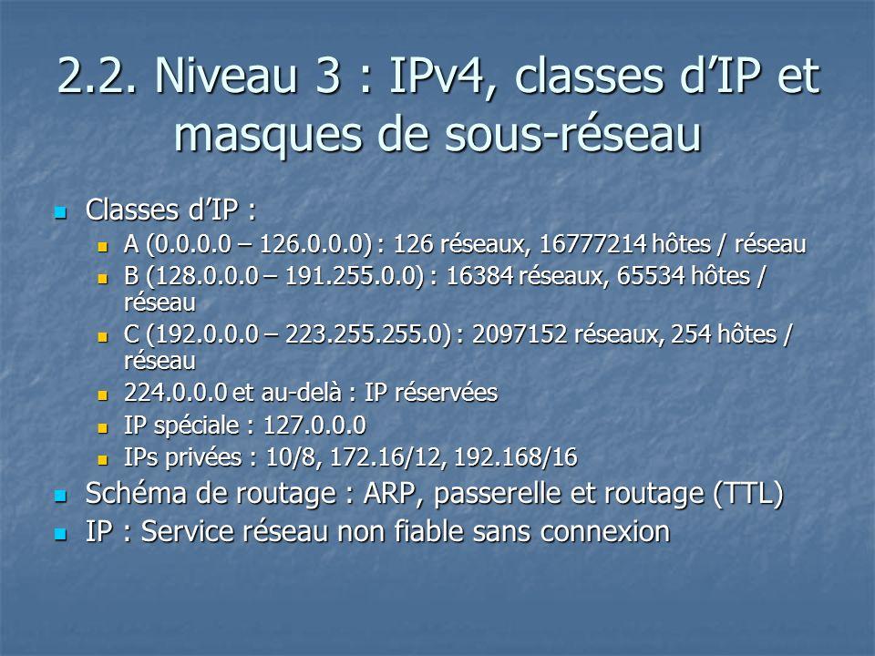 2.2. Niveau 3 : IPv4, classes dIP et masques de sous-réseau Classes dIP : Classes dIP : A (0.0.0.0 – 126.0.0.0) : 126 réseaux, 16777214 hôtes / réseau