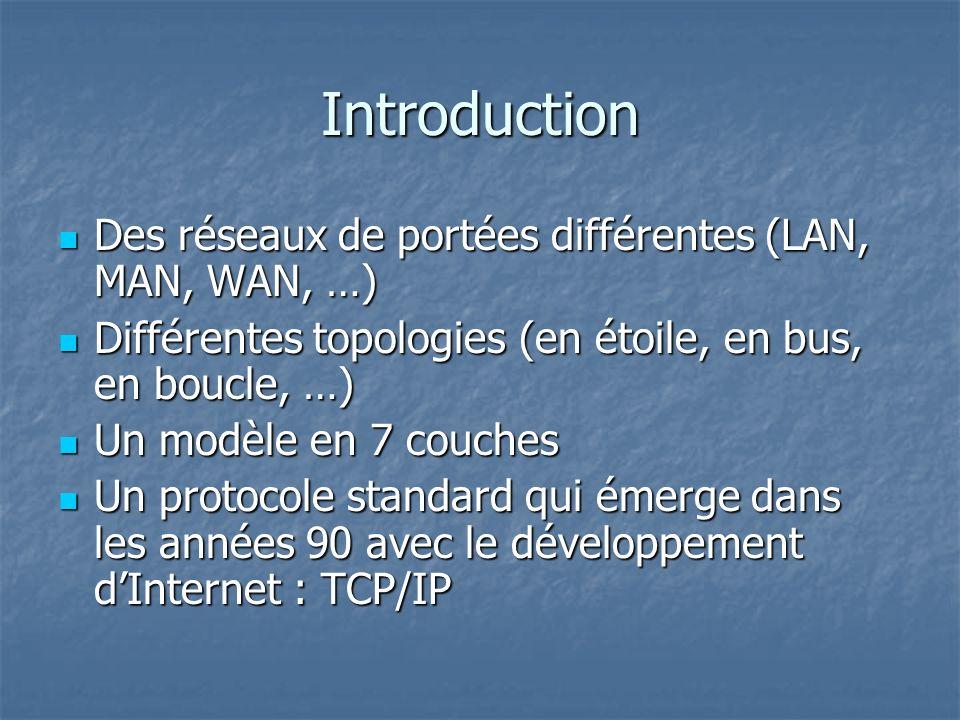 Introduction Des réseaux de portées différentes (LAN, MAN, WAN, …) Des réseaux de portées différentes (LAN, MAN, WAN, …) Différentes topologies (en étoile, en bus, en boucle, …) Différentes topologies (en étoile, en bus, en boucle, …) Un modèle en 7 couches Un modèle en 7 couches Un protocole standard qui émerge dans les années 90 avec le développement dInternet : TCP/IP Un protocole standard qui émerge dans les années 90 avec le développement dInternet : TCP/IP