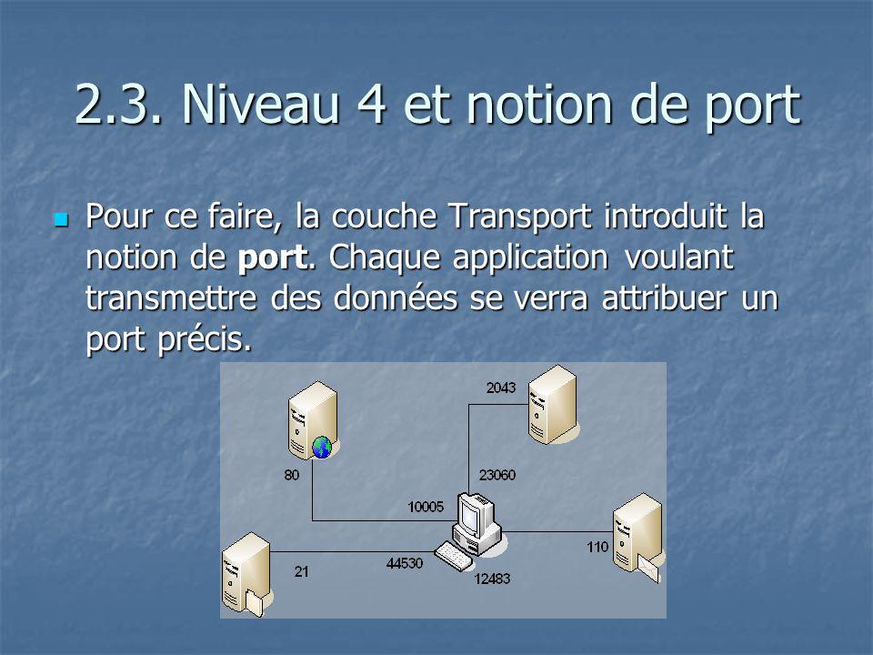 2.3.Niveau 4 et notion de port Pour ce faire, la couche Transport introduit la notion de port.