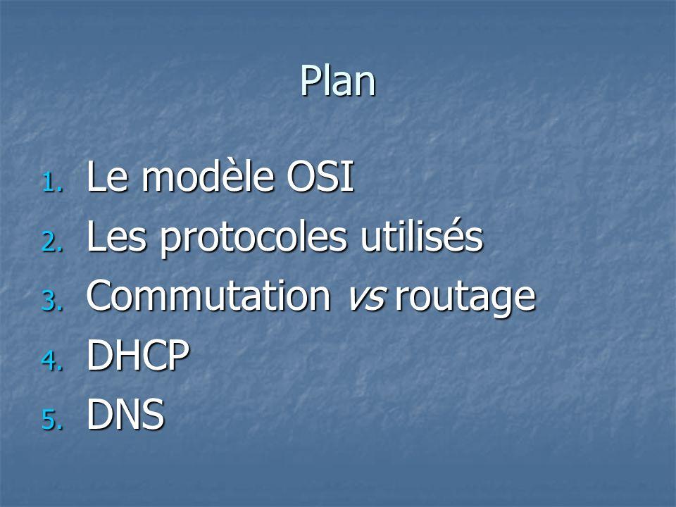 Plan 1. Le modèle OSI 2. Les protocoles utilisés 3. Commutation vs routage 4. DHCP 5. DNS