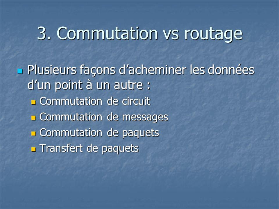 3. Commutation vs routage Plusieurs façons dacheminer les données dun point à un autre : Plusieurs façons dacheminer les données dun point à un autre