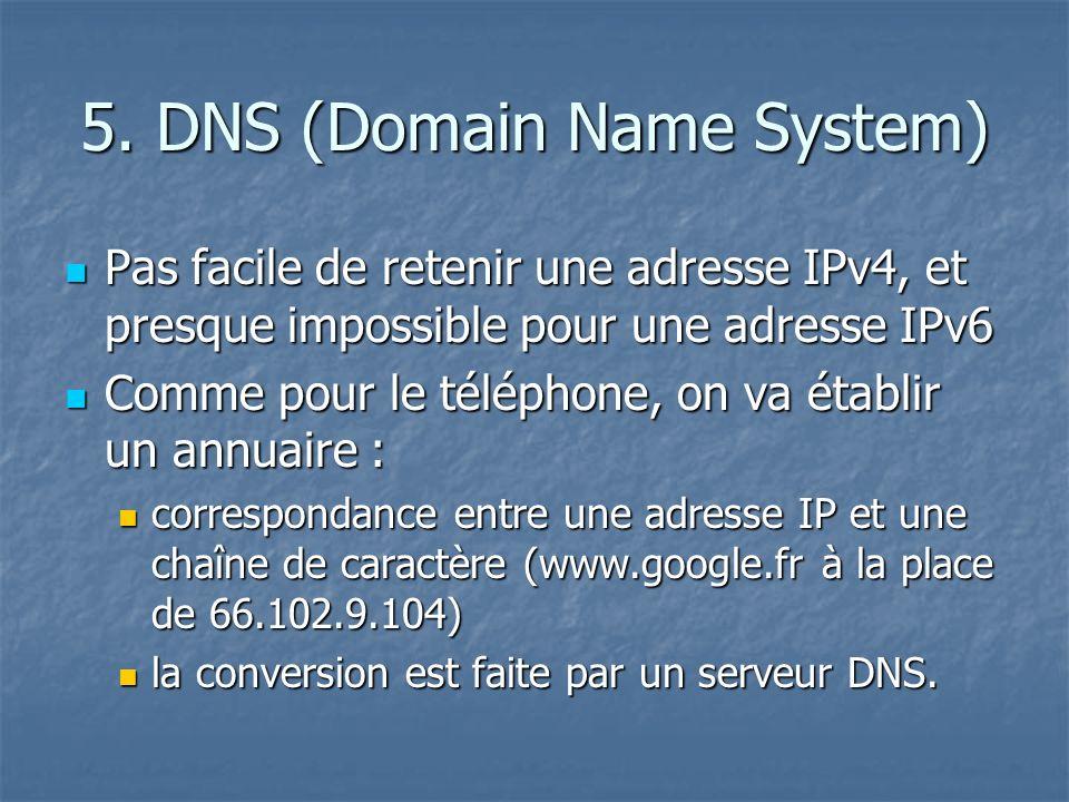 5. DNS (Domain Name System) Pas facile de retenir une adresse IPv4, et presque impossible pour une adresse IPv6 Pas facile de retenir une adresse IPv4