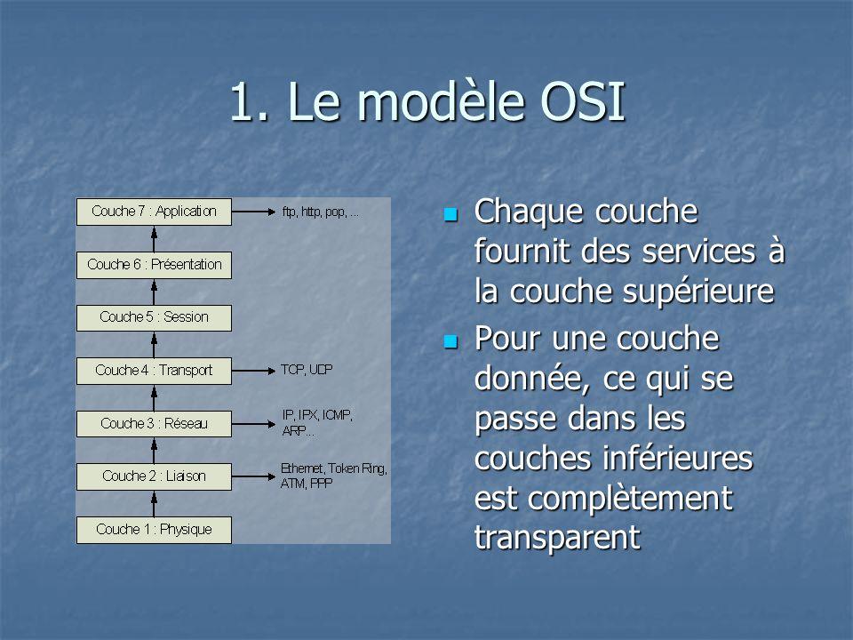 1. Le modèle OSI Chaque couche fournit des services à la couche supérieure Chaque couche fournit des services à la couche supérieure Pour une couche d
