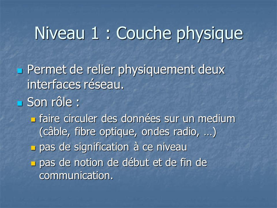 Niveau 1 : Couche physique Permet de relier physiquement deux interfaces réseau.