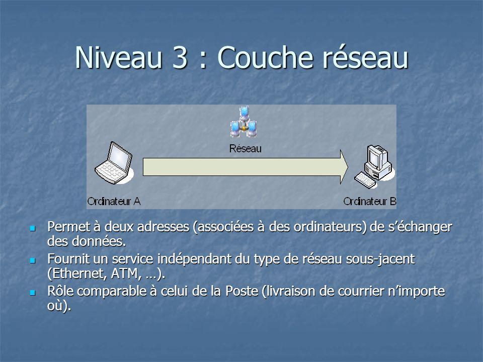 Niveau 3 : Couche réseau Permet à deux adresses (associées à des ordinateurs) de séchanger des données.