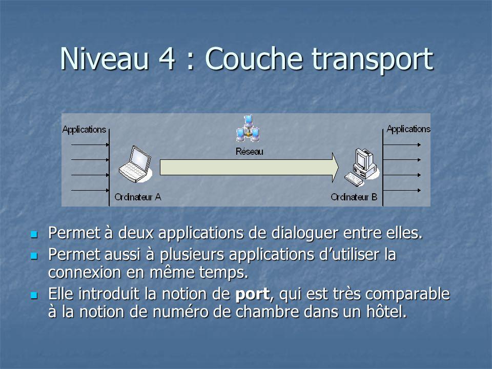 Niveau 4 : Couche transport Permet à deux applications de dialoguer entre elles.