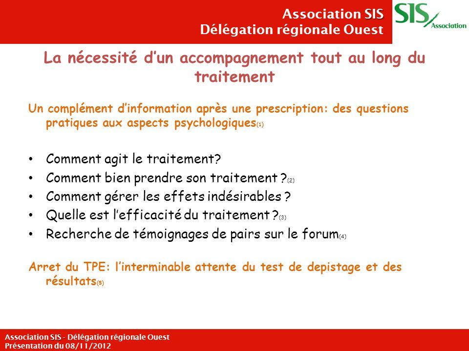 La nécessité dun accompagnement tout au long du traitement Un complément dinformation après une prescription: des questions pratiques aux aspects psyc