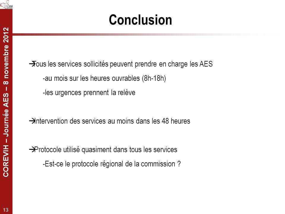 COREVIH – Journée AES – 8 novembre 2012 13 Conclusion Tous les services sollicités peuvent prendre en charge les AES -au mois sur les heures ouvrables