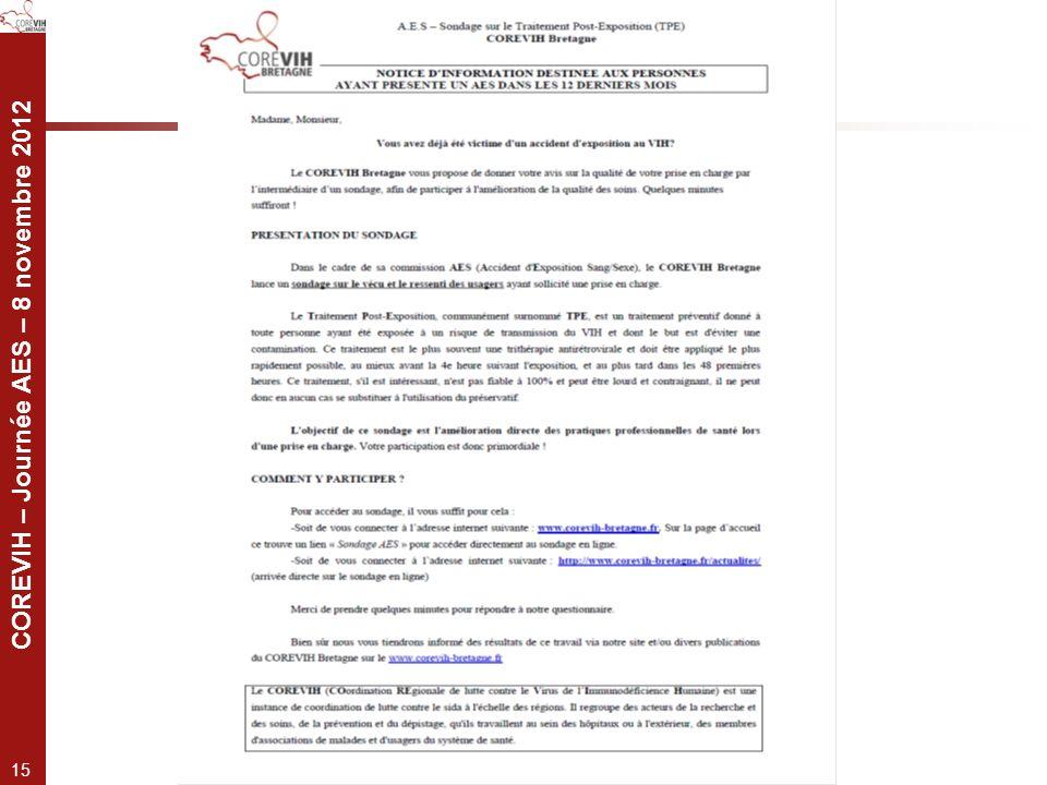 COREVIH – Journée AES – 8 novembre 2012 15