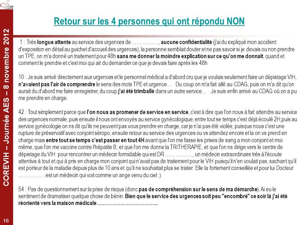 COREVIH – Journée AES – 8 novembre 2012 16 1 : Très longue attente au service des urgences de …………….., aucune confidentialité (j'ai du expliqué mon ac