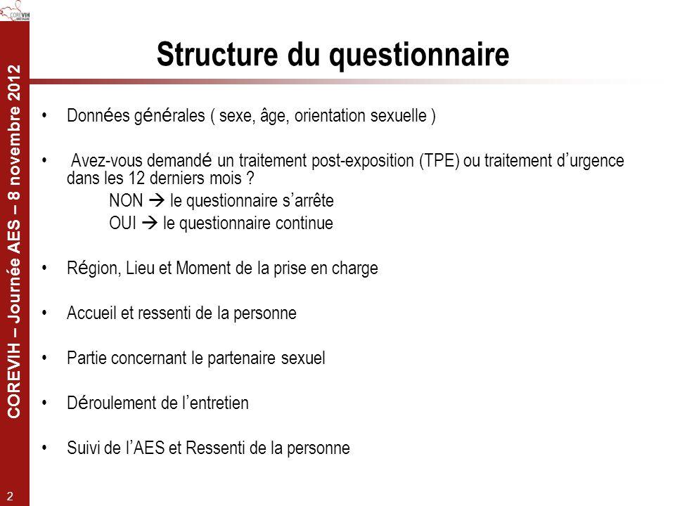 COREVIH – Journée AES – 8 novembre 2012 2 Structure du questionnaire Donn é es g é n é rales ( sexe, âge, orientation sexuelle ) Avez-vous demand é un