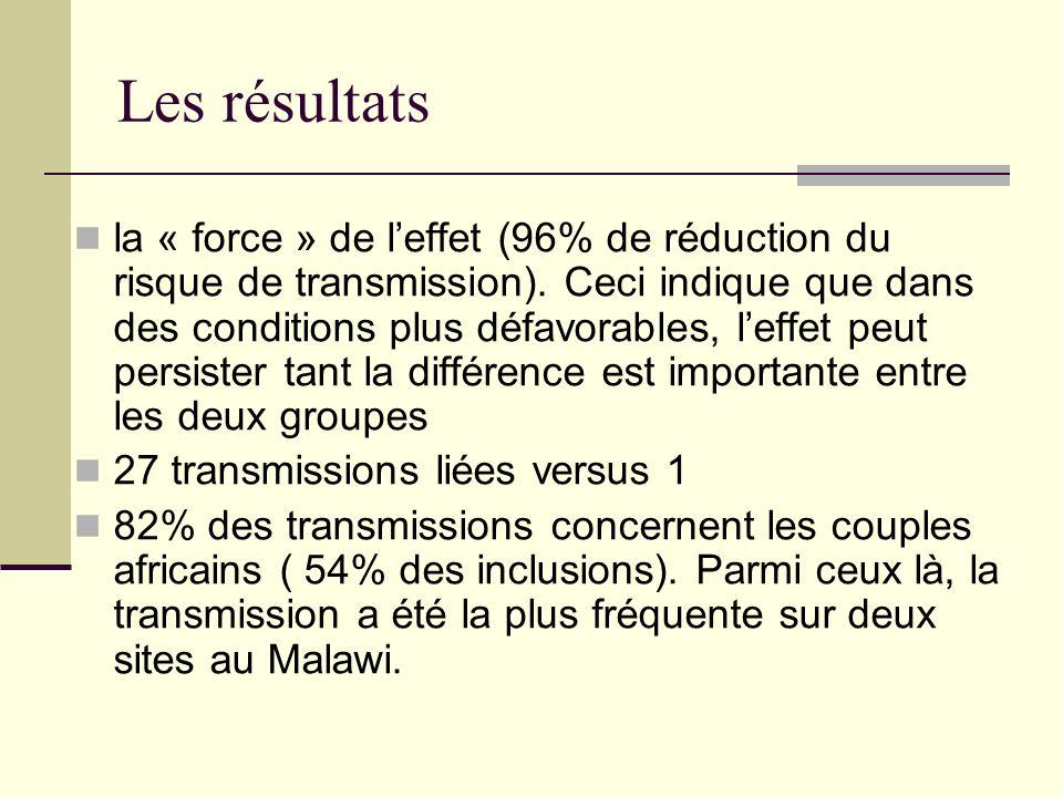 Les résultats la « force » de leffet (96% de réduction du risque de transmission).