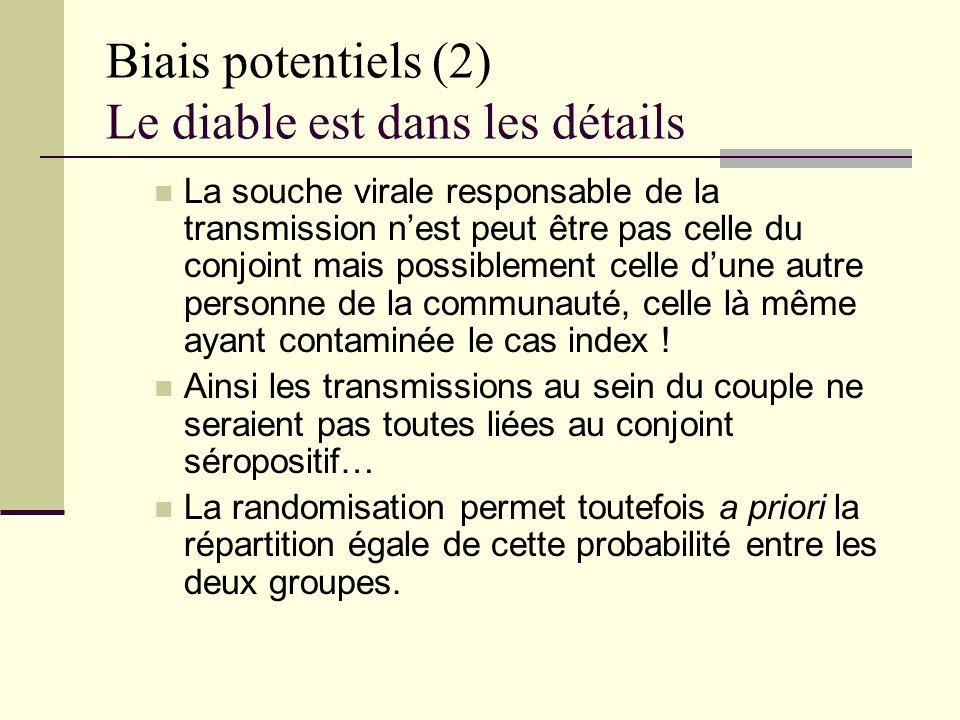 Biais potentiels (2) Le diable est dans les détails La souche virale responsable de la transmission nest peut être pas celle du conjoint mais possiblement celle dune autre personne de la communauté, celle là même ayant contaminée le cas index .