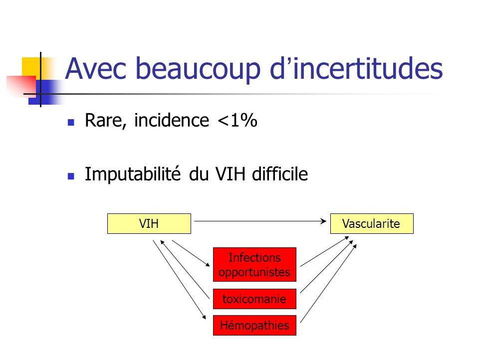 Avec beaucoup dincertitudes Rare, incidence <1% Imputabilité du VIH difficile VIHVascularite Infections opportunistes toxicomanie Hémopathies