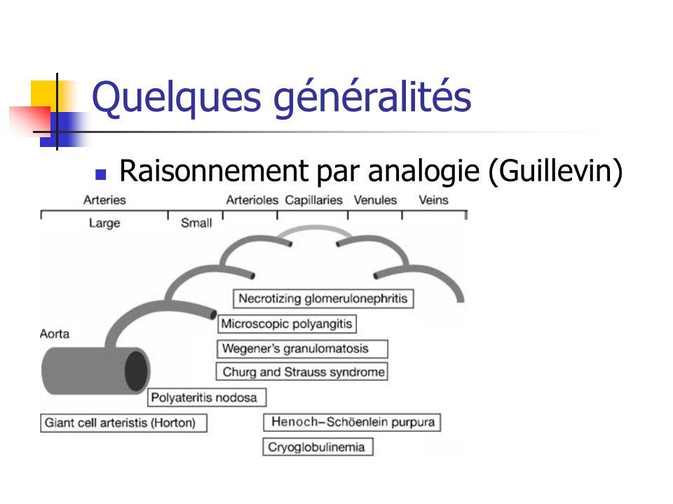 Quelques généralités Raisonnement par analogie (Guillevin)
