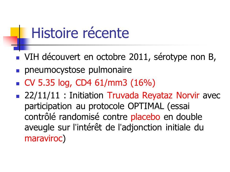 Histoire récente VIH découvert en octobre 2011, sérotype non B, pneumocystose pulmonaire CV 5.35 log, CD4 61/mm3 (16%) 22/11/11 : Initiation Truvada R