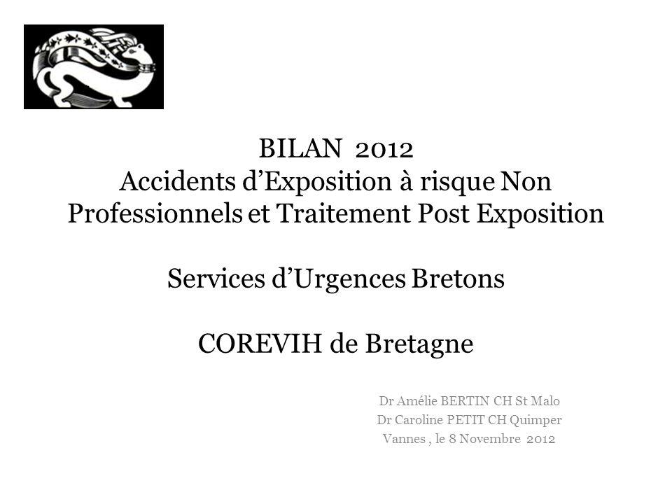 BILAN 2012 Accidents dExposition à risque Non Professionnels et Traitement Post Exposition Services dUrgences Bretons COREVIH de Bretagne Dr Amélie BE