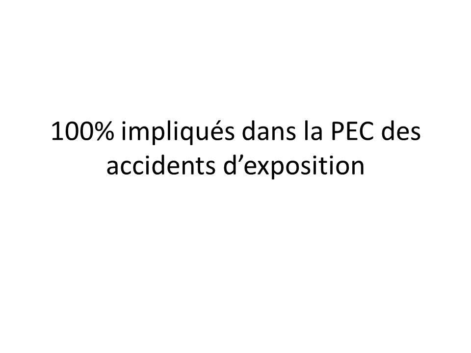 100% impliqués dans la PEC des accidents dexposition