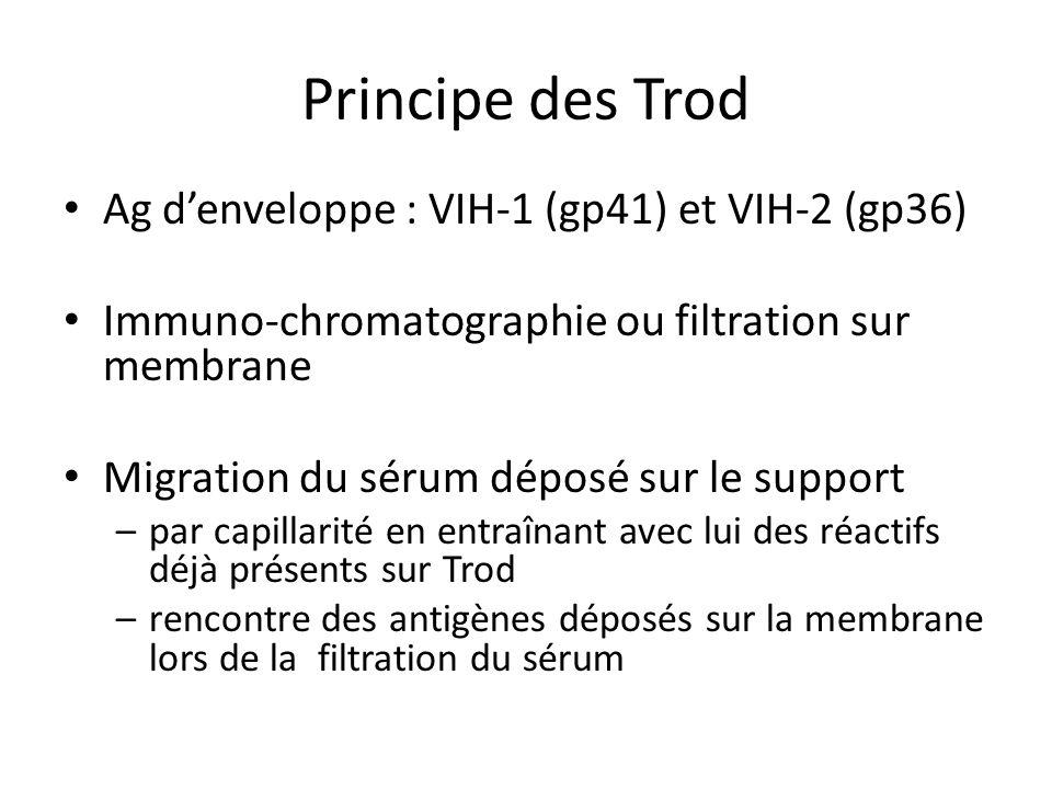 Principe des Trod Ag denveloppe : VIH-1 (gp41) et VIH-2 (gp36) Immuno-chromatographie ou filtration sur membrane Migration du sérum déposé sur le supp
