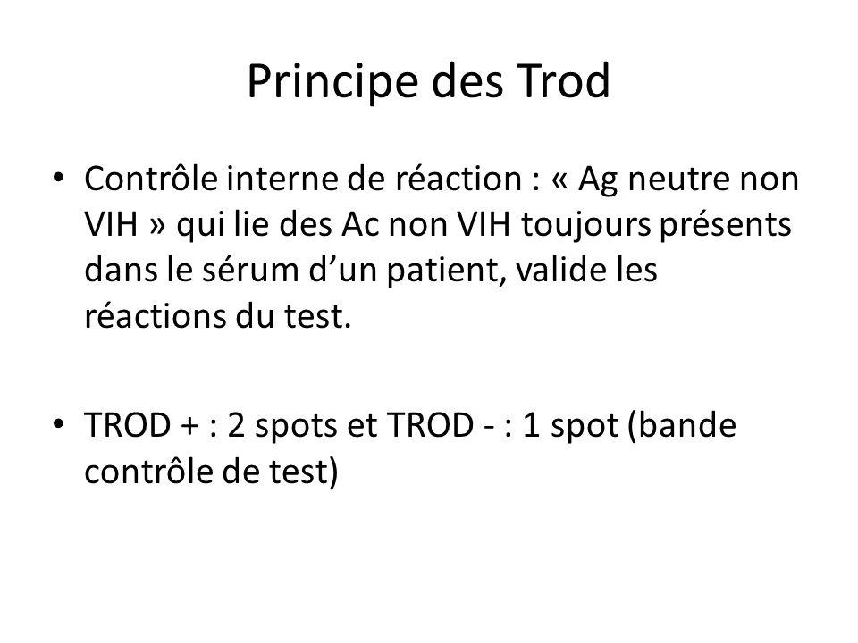 Principe des Trod Contrôle interne de réaction : « Ag neutre non VIH » qui lie des Ac non VIH toujours présents dans le sérum dun patient, valide les