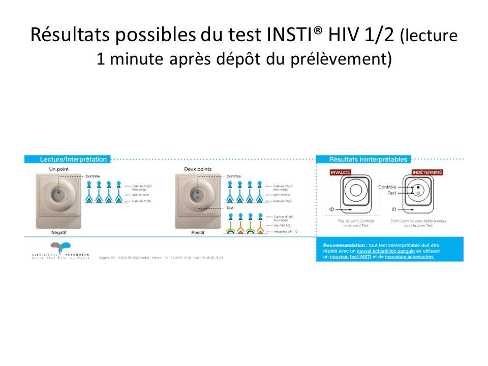 Résultats possibles du test INSTI® HIV 1/2 (lecture 1 minute après dépôt du prélèvement)