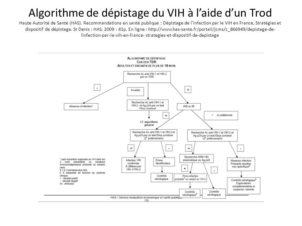Algorithme de dépistage du VIH à laide dun Trod Haute Autorité de Santé (HAS). Recommandations en santé publique : Dépistage de linfection par le VIH