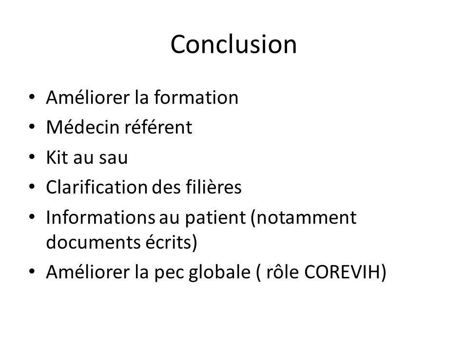 Conclusion Améliorer la formation Médecin référent Kit au sau Clarification des filières Informations au patient (notamment documents écrits) Améliore