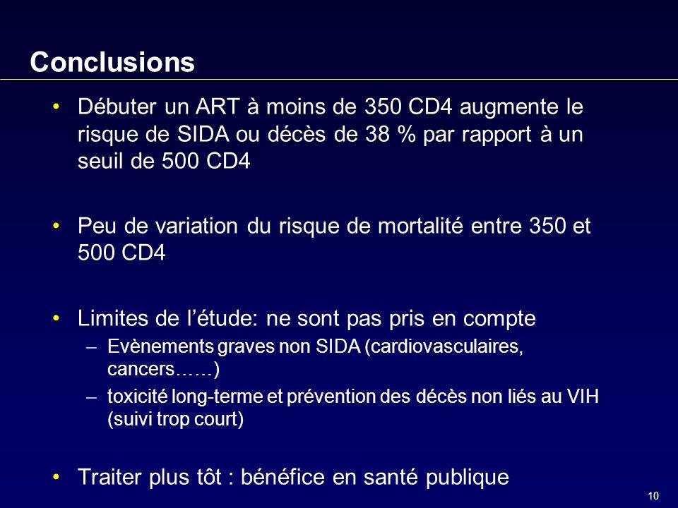 10 Conclusions Débuter un ART à moins de 350 CD4 augmente le risque de SIDA ou décès de 38 % par rapport à un seuil de 500 CD4 Peu de variation du risque de mortalité entre 350 et 500 CD4 Limites de létude: ne sont pas pris en compte –Evènements graves non SIDA (cardiovasculaires, cancers……) –toxicité long-terme et prévention des décès non liés au VIH (suivi trop court) Traiter plus tôt : bénéfice en santé publique