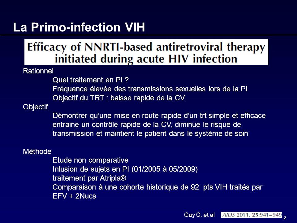 2 La Primo-infection VIH Rationnel Quel traitement en PI .