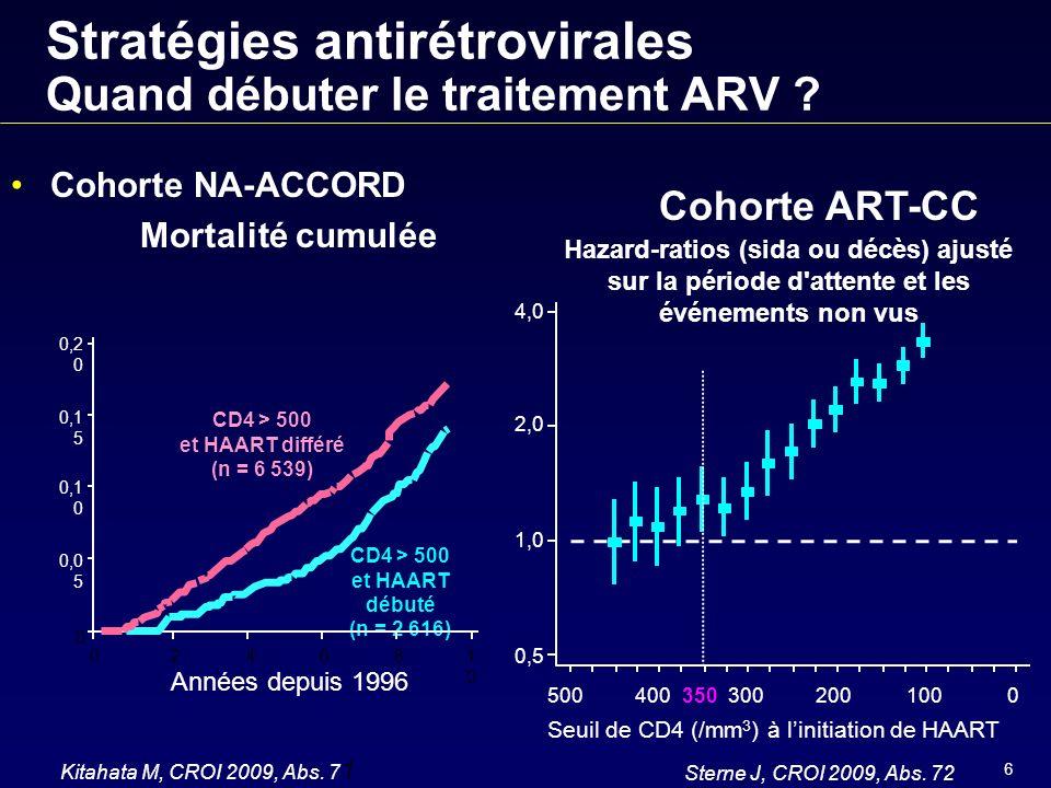 6 Stratégies antirétrovirales Quand débuter le traitement ARV .