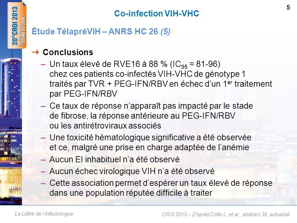 La Lettre de lInfectiologue Co-infection VIH-VHC 5 Étude TélapréVIH – ANRS HC 26 (5) Conclusions –Un taux élevé de RVE16 à 88 % (IC 95 = 81-96) chez c
