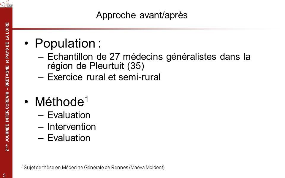 2 nde JOURNÉE INTER COREVIH – BRETAGNE et PAYS DE LA LOIRE 5 Approche avant/après Population : –Echantillon de 27 médecins généralistes dans la région de Pleurtuit (35) –Exercice rural et semi-rural Méthode 1 –Evaluation –Intervention –Evaluation 1 Sujet de thèse en Médecine Générale de Rennes (Maëva Moldent)