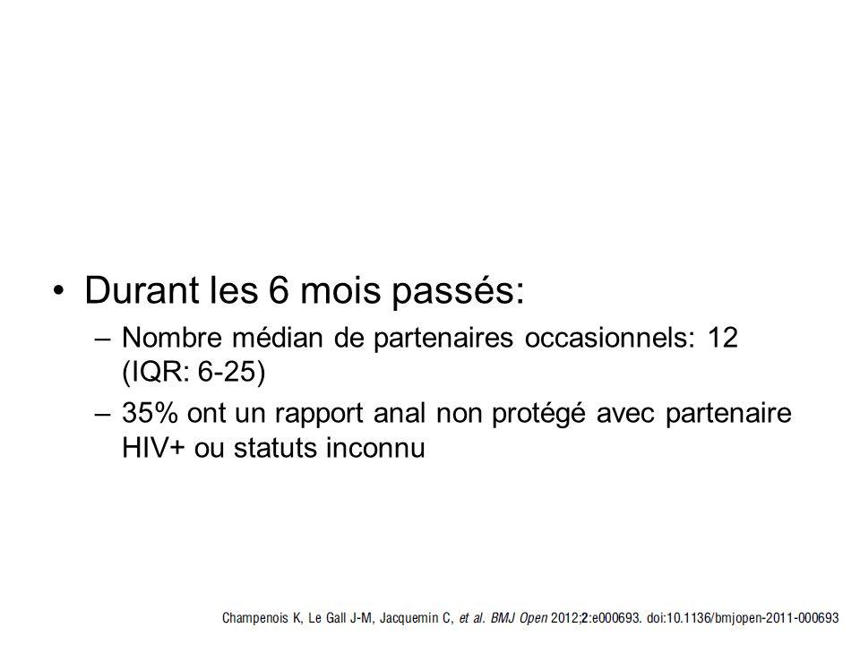Durant les 6 mois passés: –Nombre médian de partenaires occasionnels: 12 (IQR: 6-25) –35% ont un rapport anal non protégé avec partenaire HIV+ ou stat