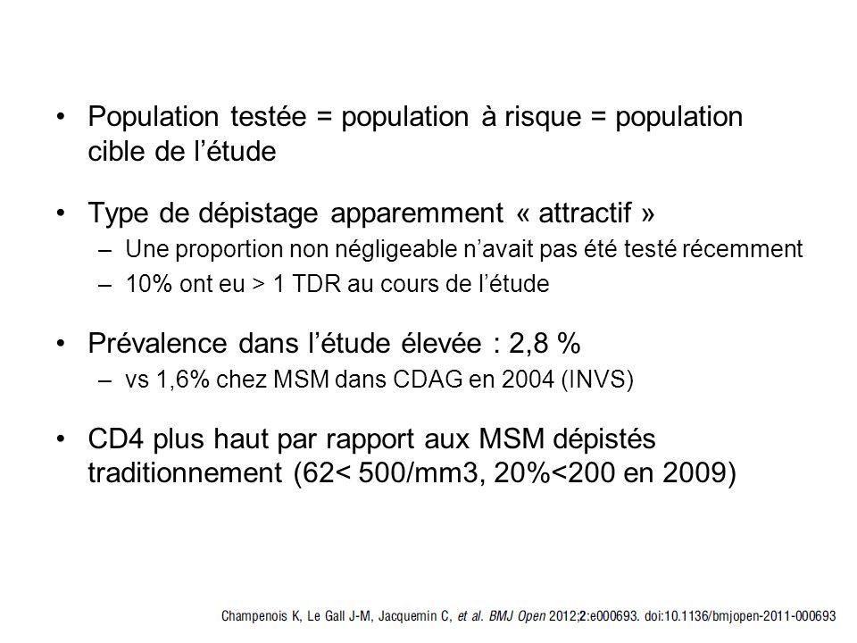 Population testée = population à risque = population cible de létude Type de dépistage apparemment « attractif » –Une proportion non négligeable navai