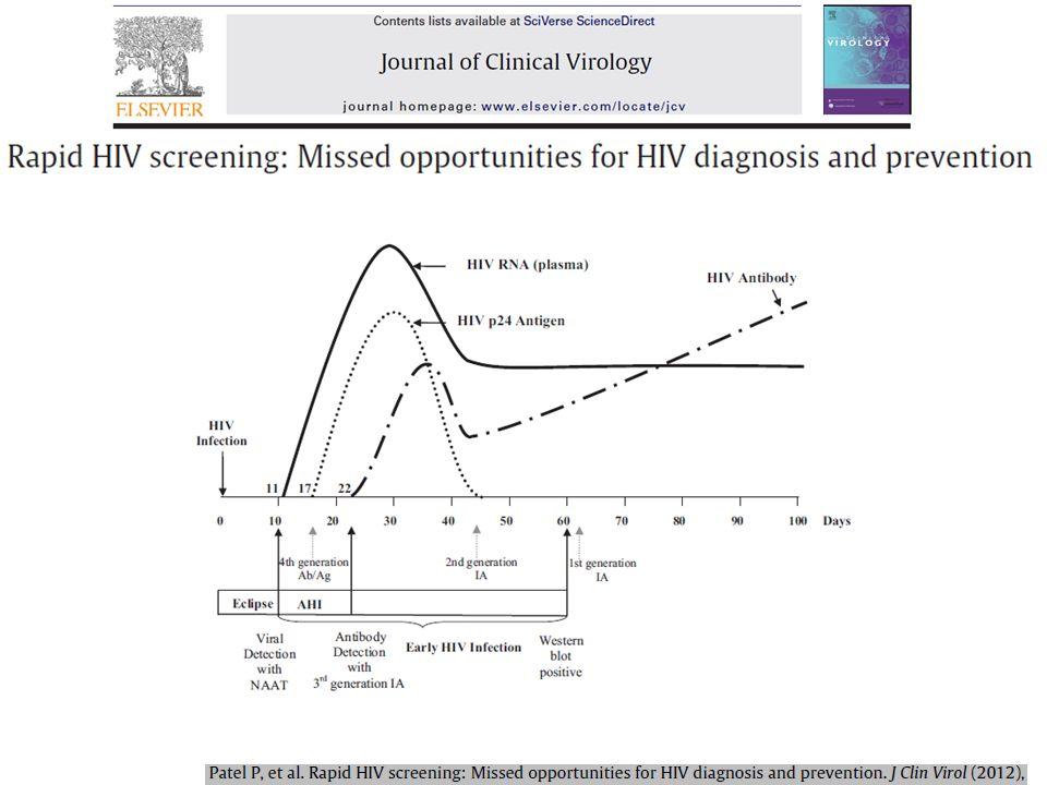 But de l étude: évaluer la sensibilité des tests rapides pour le diagnostic des infections précoces (primo-infection)
