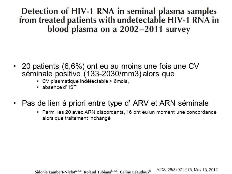 20 patients (6,6%) ont eu au moins une fois une CV séminale positive (133-2030/mm3) alors que CV plasmatique indétectable > 6mois, absence d IST Pas d