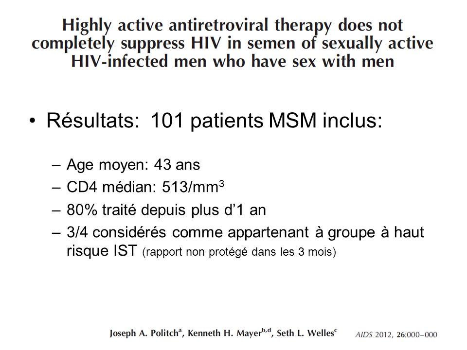 Résultats: 101 patients MSM inclus: –Age moyen: 43 ans –CD4 médian: 513/mm 3 –80% traité depuis plus d1 an –3/4 considérés comme appartenant à groupe
