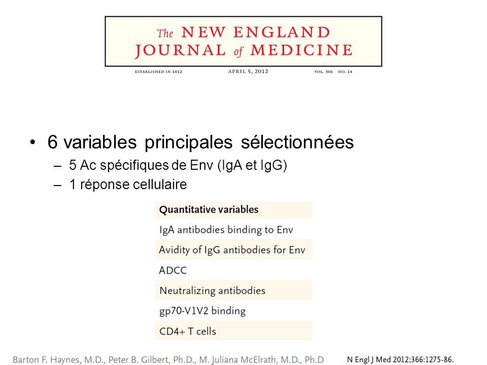 6 variables principales sélectionnées –5 Ac spécifiques de Env (IgA et IgG) –1 réponse cellulaire