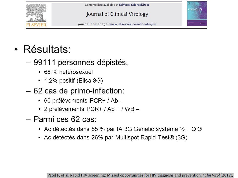 Résultats: –99111 personnes dépistés, 68 % hétérosexuel 1,2% positif (Elisa 3G) –62 cas de primo-infection: 60 prélèvements PCR+ / Ab – 2 prélèvements