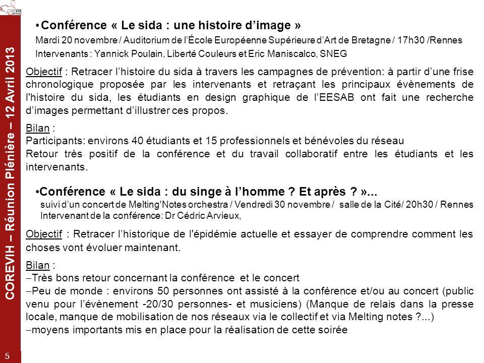 COREVIH – Réunion Plénière – 12 Avril 2013 5 Conférence « Le sida : une histoire dimage » Mardi 20 novembre / Auditorium de lÉcole Européenne Supérieure dArt de Bretagne / 17h30 /Rennes Intervenants : Yannick Poulain, Liberté Couleurs et Eric Maniscalco, SNEG Objectif : Retracer lhistoire du sida à travers les campagnes de prévention: à partir dune frise chronologique proposée par les intervenants et retraçant les principaux évènements de l histoire du sida, les étudiants en design graphique de lEESAB ont fait une recherche dimages permettant dillustrer ces propos.