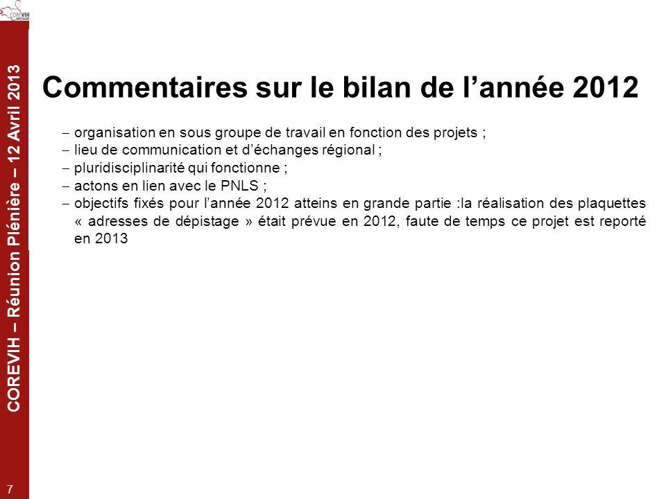 COREVIH – Réunion Plénière – 12 Avril 2013 7 Commentaires sur le bilan de lannée 2012 organisation en sous groupe de travail en fonction des projets ; lieu de communication et déchanges régional ; pluridisciplinarité qui fonctionne ; actons en lien avec le PNLS ; objectifs fixés pour lannée 2012 atteins en grande partie :la réalisation des plaquettes « adresses de dépistage » était prévue en 2012, faute de temps ce projet est reporté en 2013
