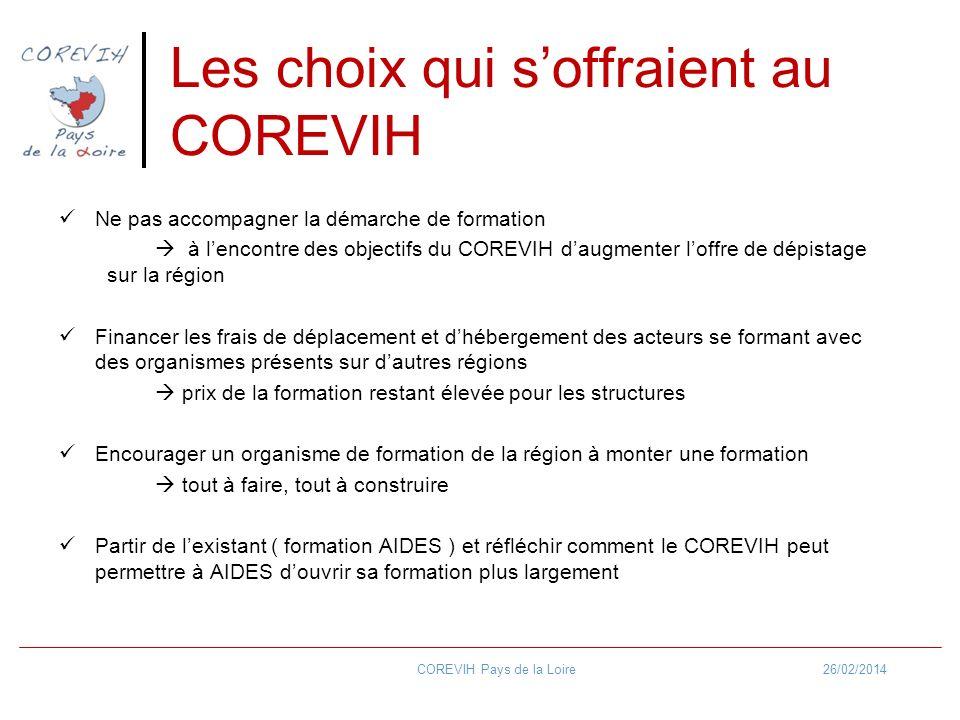 Les choix qui soffraient au COREVIH Ne pas accompagner la démarche de formation à lencontre des objectifs du COREVIH daugmenter loffre de dépistage su