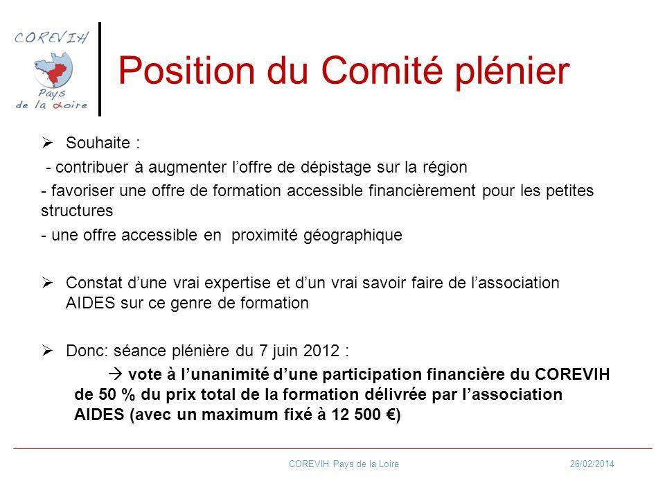 Position du Comité plénier Souhaite : - contribuer à augmenter loffre de dépistage sur la région - favoriser une offre de formation accessible financi
